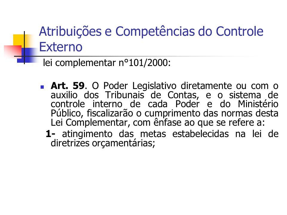 Atribuições e Competências do Controle Externo lei complementar n°101/2000: Art.