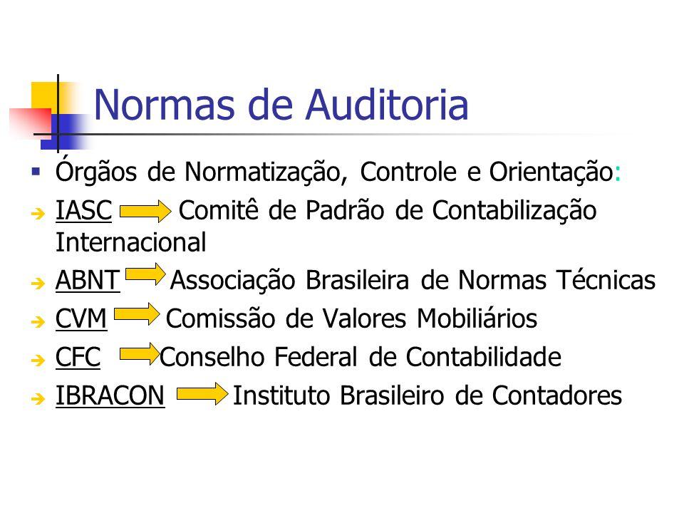 Normas de Auditoria Órgãos de Normatização, Controle e Orientação: IASC Comitê de Padrão de Contabilização Internacional ABNT Associação Brasileira de Normas Técnicas CVM Comissão de Valores Mobiliários CFC Conselho Federal de Contabilidade IBRACON Instituto Brasileiro de Contadores