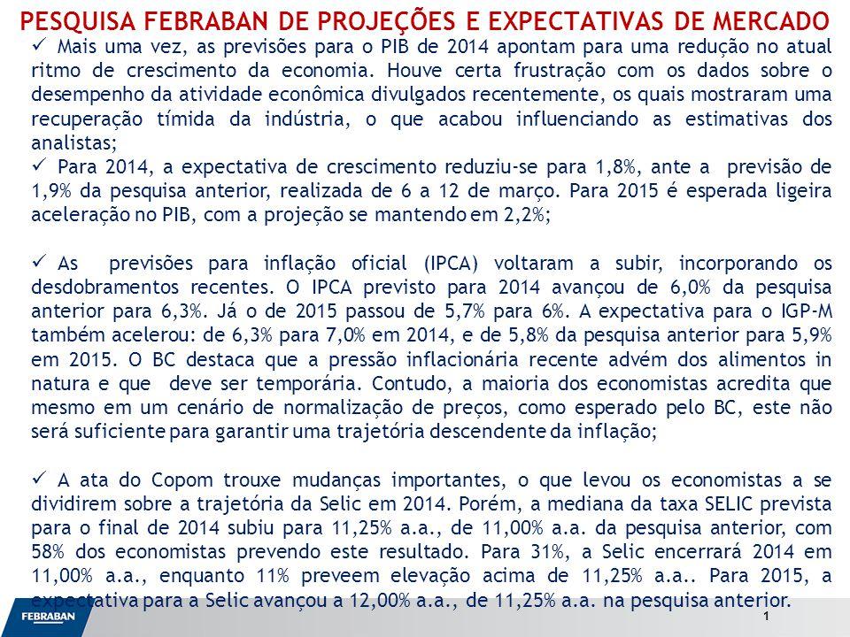 Apresentação ao Senado PESQUISA FEBRABAN DE PROJEÇÕES E EXPECTATIVAS DE MERCADO 1 Mais uma vez, as previsões para o PIB de 2014 apontam para uma redução no atual ritmo de crescimento da economia.