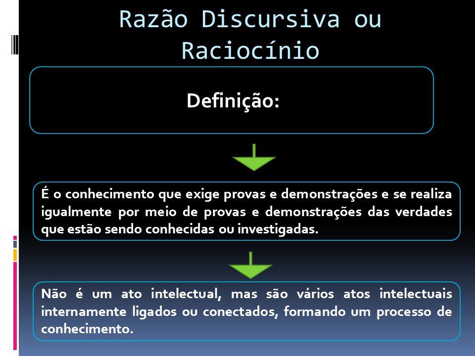 Razão Discursiva ou Raciocínio Definição: É o conhecimento que exige provas e demonstrações e se realiza igualmente por meio de provas e demonstrações das verdades que estão sendo conhecidas ou investigadas.