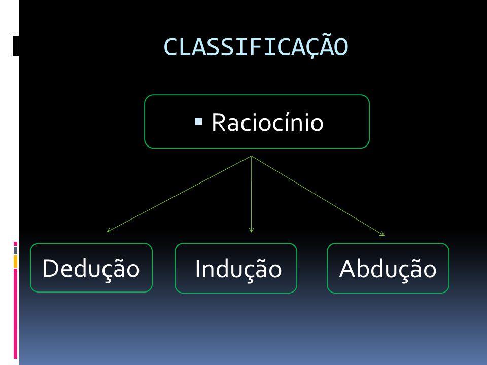 CLASSIFICAÇÃO Raciocínio Dedução InduçãoAbdução