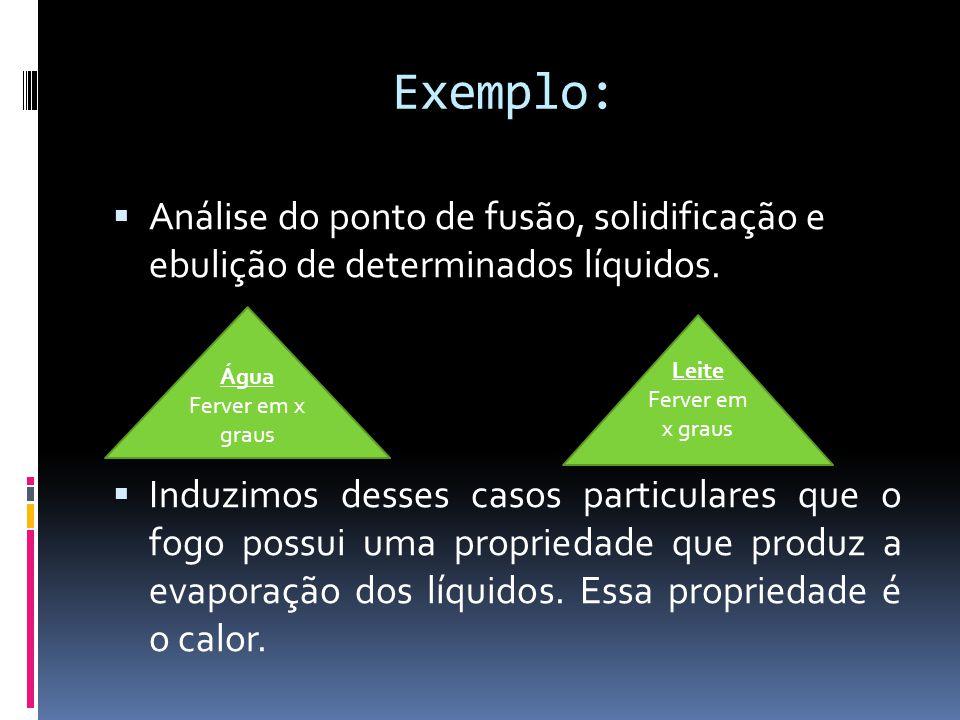 Exemplo: Análise do ponto de fusão, solidificação e ebulição de determinados líquidos. Induzimos desses casos particulares que o fogo possui uma propr
