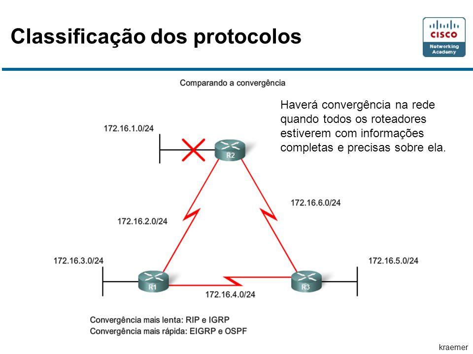 kraemer Classificação dos protocolos Haverá convergência na rede quando todos os roteadores estiverem com informações completas e precisas sobre ela.