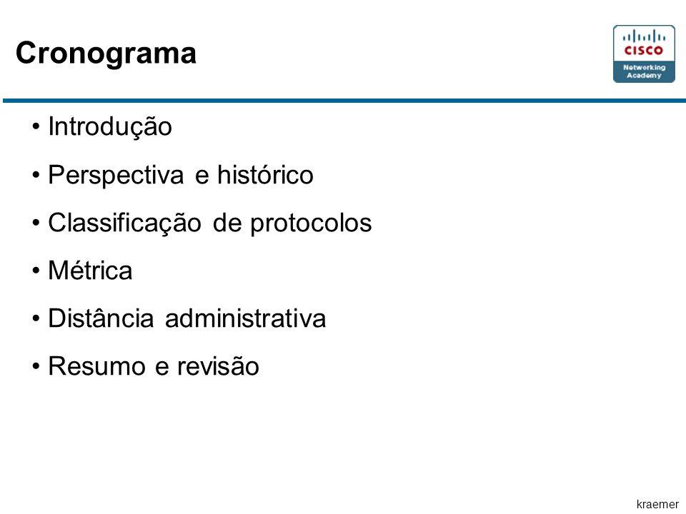 kraemer Cronograma Introdução Perspectiva e histórico Classificação de protocolos Métrica Distância administrativa Resumo e revisão