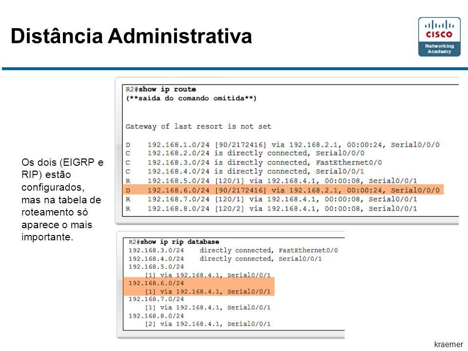 kraemer Distância Administrativa Os dois (EIGRP e RIP) estão configurados, mas na tabela de roteamento só aparece o mais importante.