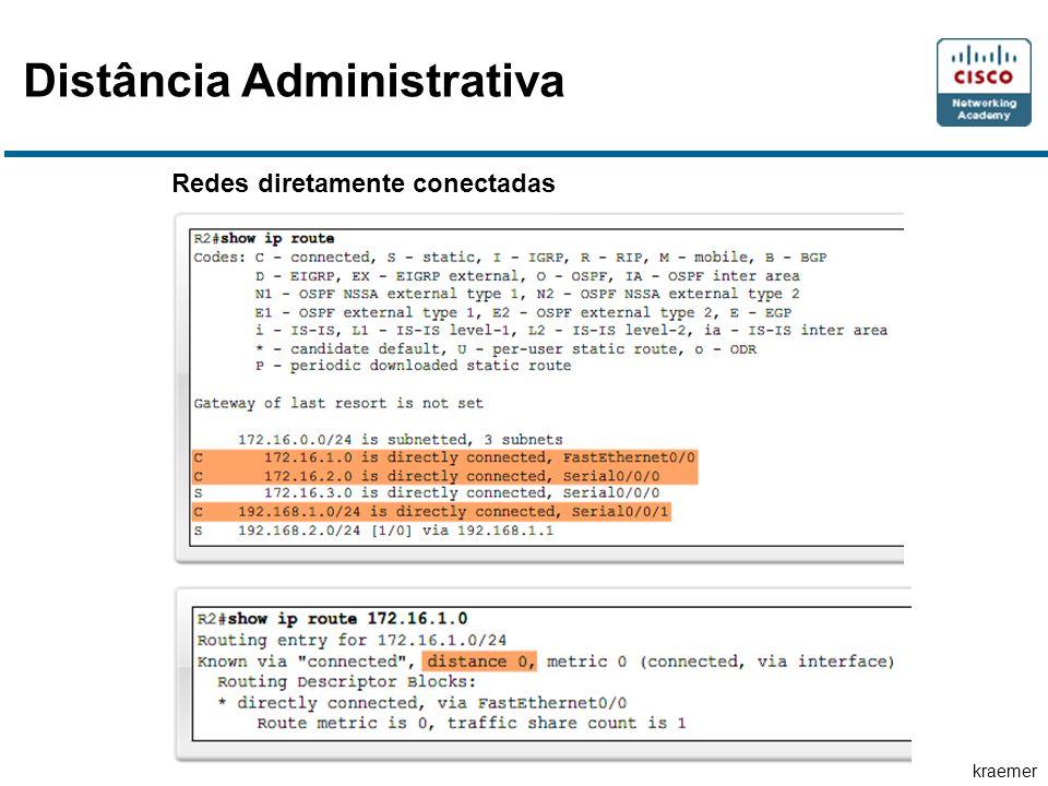 kraemer Distância Administrativa Redes diretamente conectadas