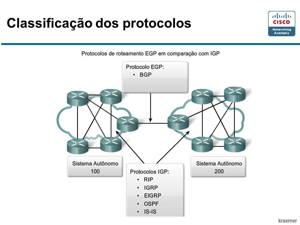 kraemer Classificação dos protocolos