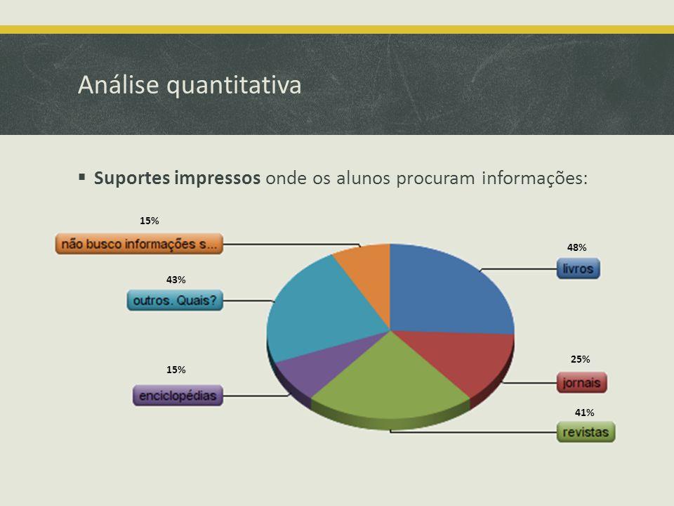 Análise quantitativa Suportes impressos onde os alunos procuram informações: 48% 43% 41% 25% 15%