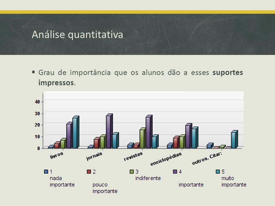 Análise quantitativa Grau de importância que os alunos dão a esses suportes impressos.