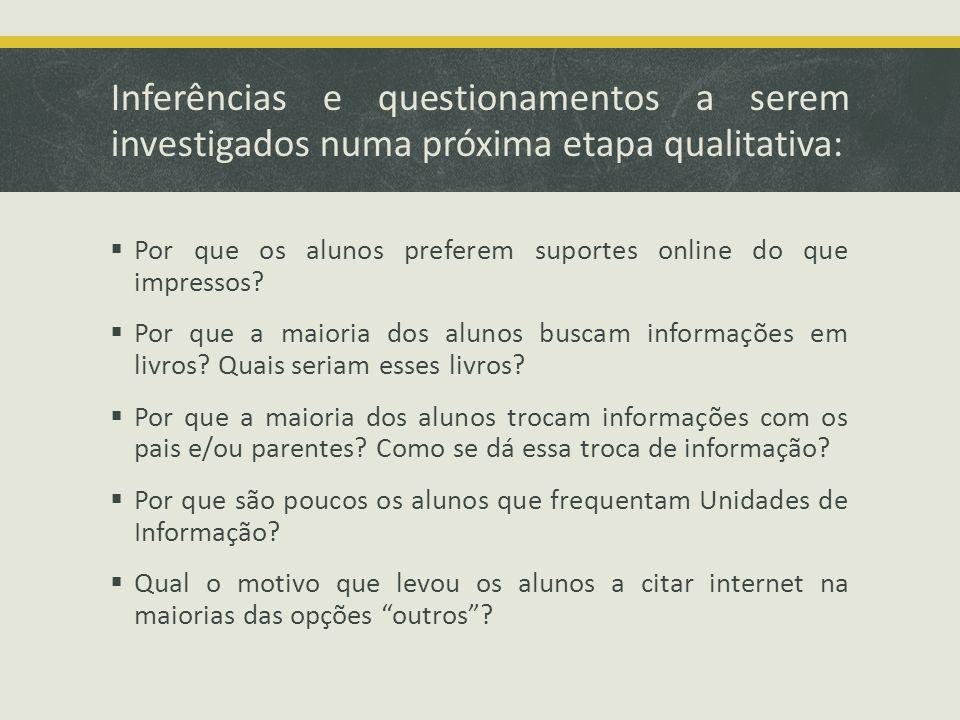 Inferências e questionamentos a serem investigados numa próxima etapa qualitativa: Por que os alunos preferem suportes online do que impressos.