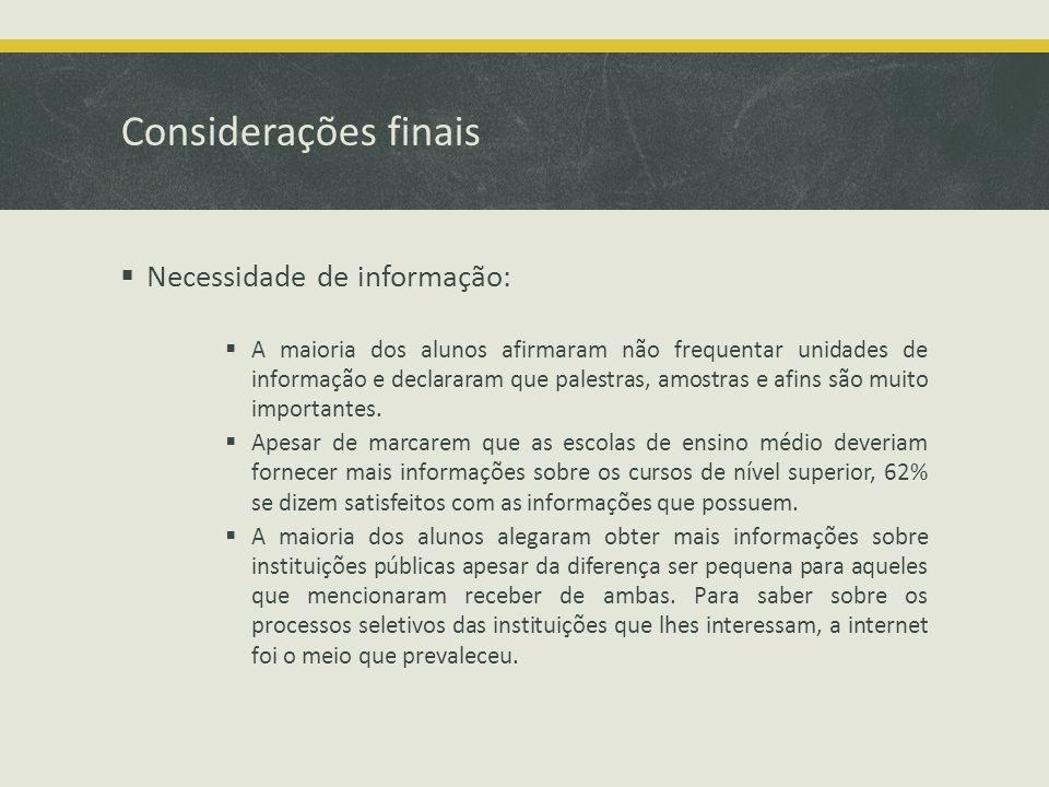 Considerações finais Necessidade de informação: A maioria dos alunos afirmaram não frequentar unidades de informação e declararam que palestras, amostras e afins são muito importantes.