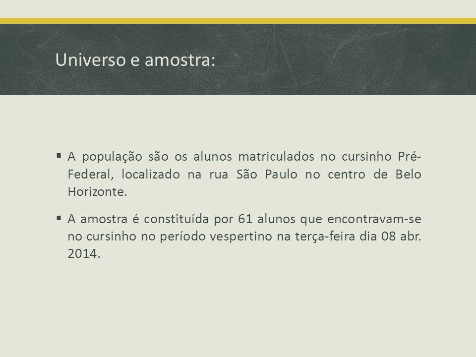 Universo e amostra: A população são os alunos matriculados no cursinho Pré- Federal, localizado na rua São Paulo no centro de Belo Horizonte.