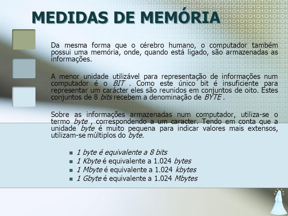 MEDIDAS DE MEMÓRIA Da mesma forma que o cérebro humano, o computador também possui uma memória, onde, quando está ligado, são armazenadas as informaçõ