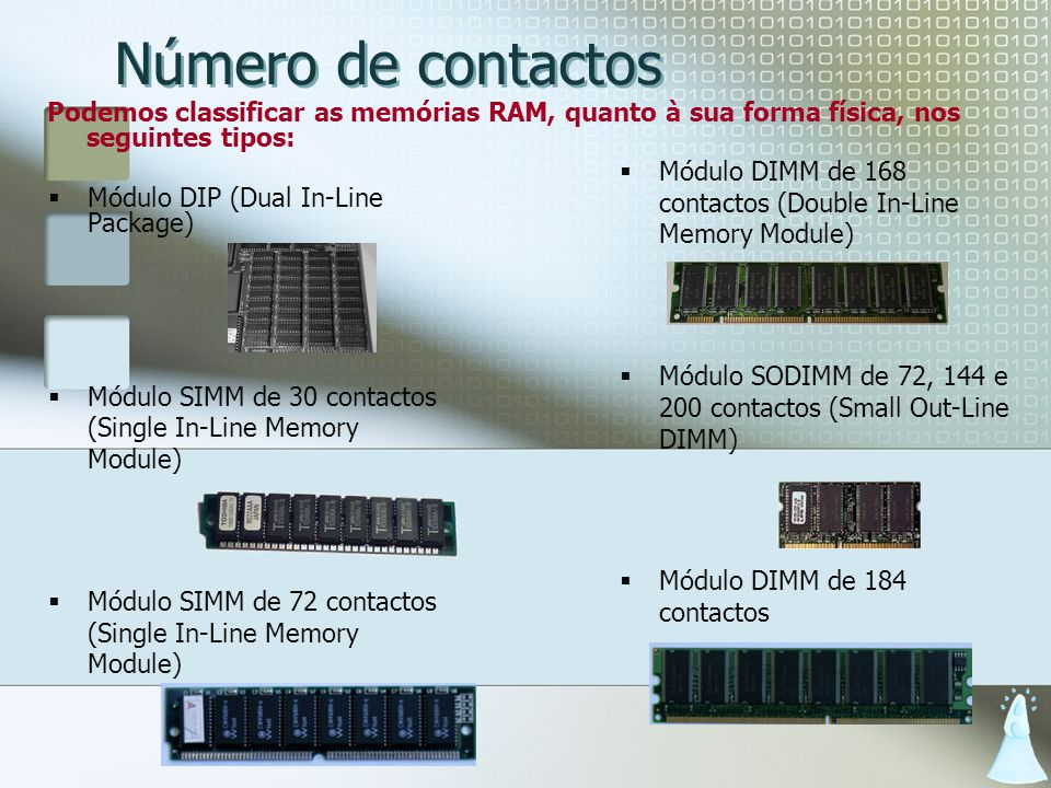 Número de contactos Módulo DIP (Dual In-Line Package) Módulo SIMM de 30 contactos (Single In-Line Memory Module) Módulo SIMM de 72 contactos (Single I