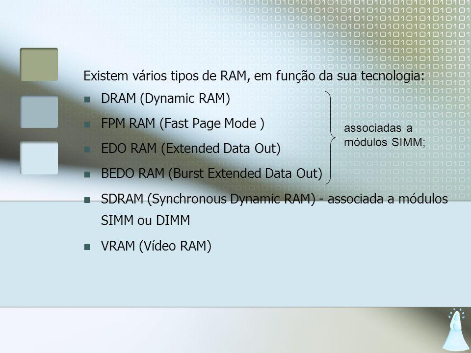 Existem vários tipos de RAM, em função da sua tecnologia: DRAM (Dynamic RAM) FPM RAM (Fast Page Mode ) EDO RAM (Extended Data Out) BEDO RAM (Burst Ext