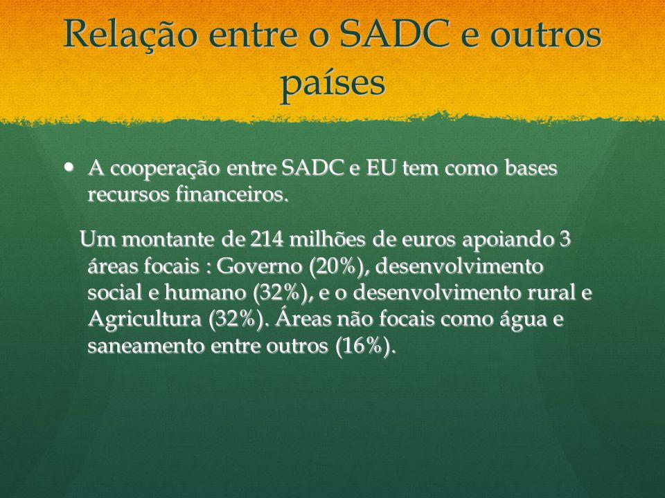 Relação entre o SADC e outros países A cooperação entre SADC e EU tem como bases recursos financeiros. A cooperação entre SADC e EU tem como bases rec