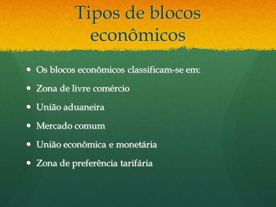 Tipos de blocos econômicos Os blocos econômicos classificam-se em: Os blocos econômicos classificam-se em: Zona de livre comércio Zona de livre comérc