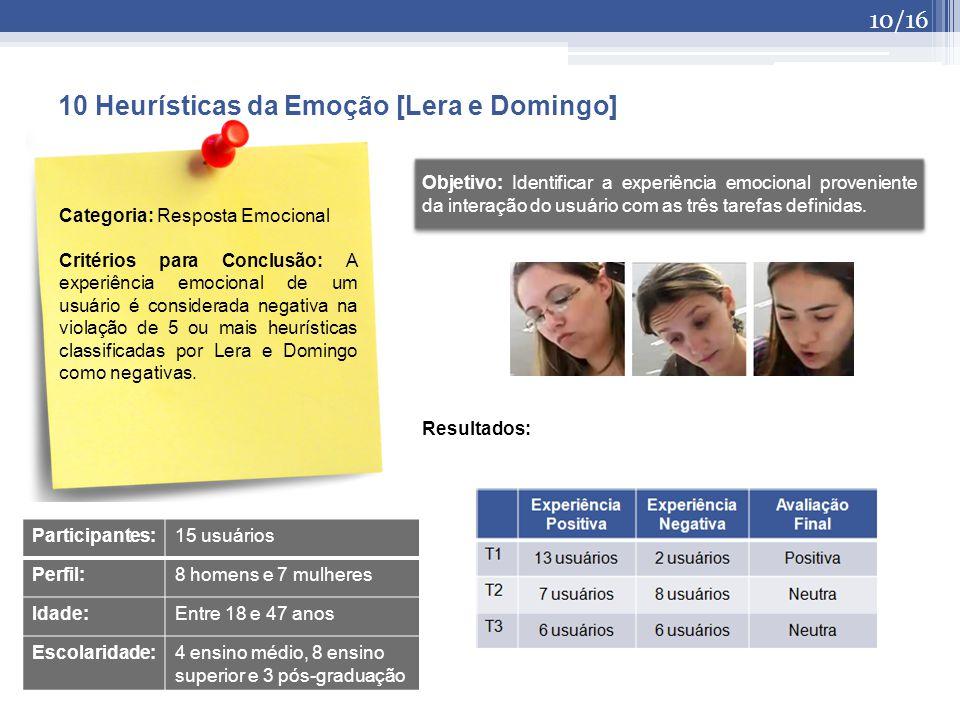 Objetivo: Identificar a experiência emocional proveniente da interação do usuário com as três tarefas definidas. 10 Heurísticas da Emoção [Lera e Domi