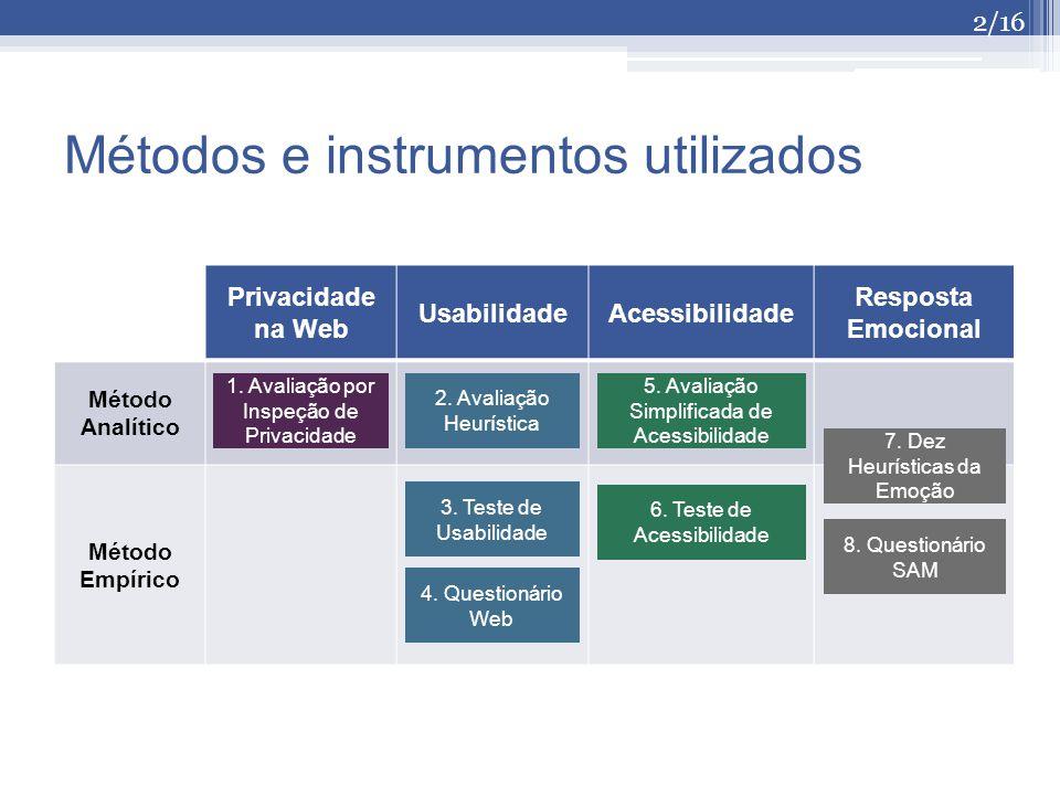Métodos e instrumentos utilizados Privacidade na Web UsabilidadeAcessibilidade Resposta Emocional Método Analítico Método Empírico 3. Teste de Usabili