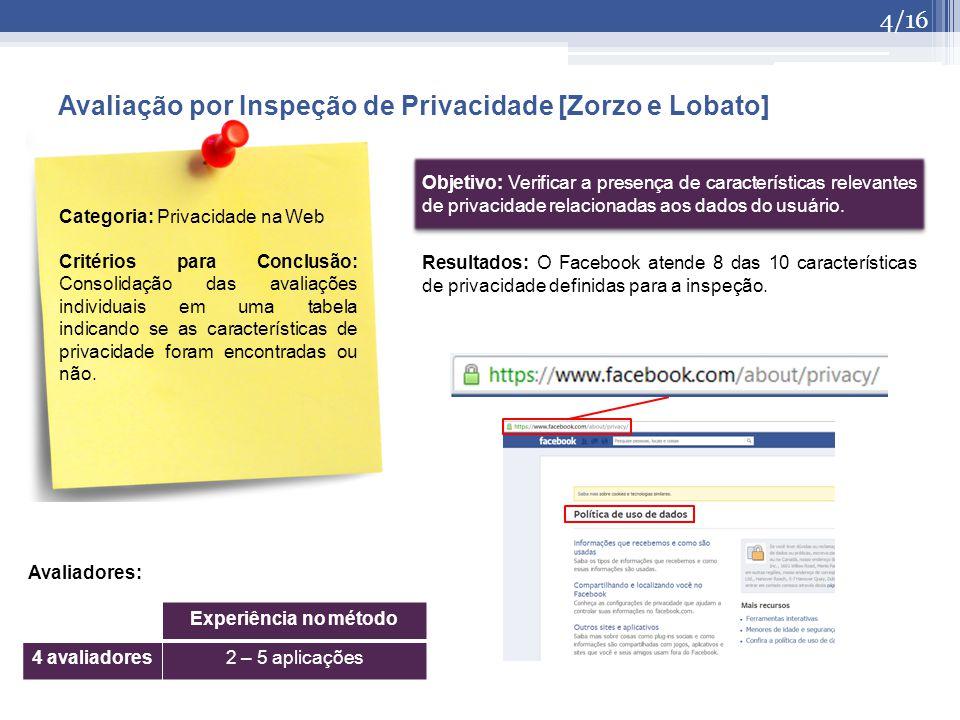 Objetivo: Verificar a presença de características relevantes de privacidade relacionadas aos dados do usuário. Avaliação por Inspeção de Privacidade [