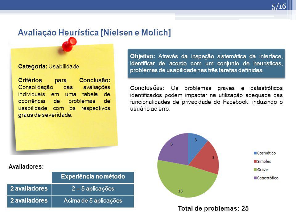 Objetivo: Através da inspeção sistemática da interface, identificar de acordo com um conjunto de heurísticas, problemas de usabilidade nas três tarefa