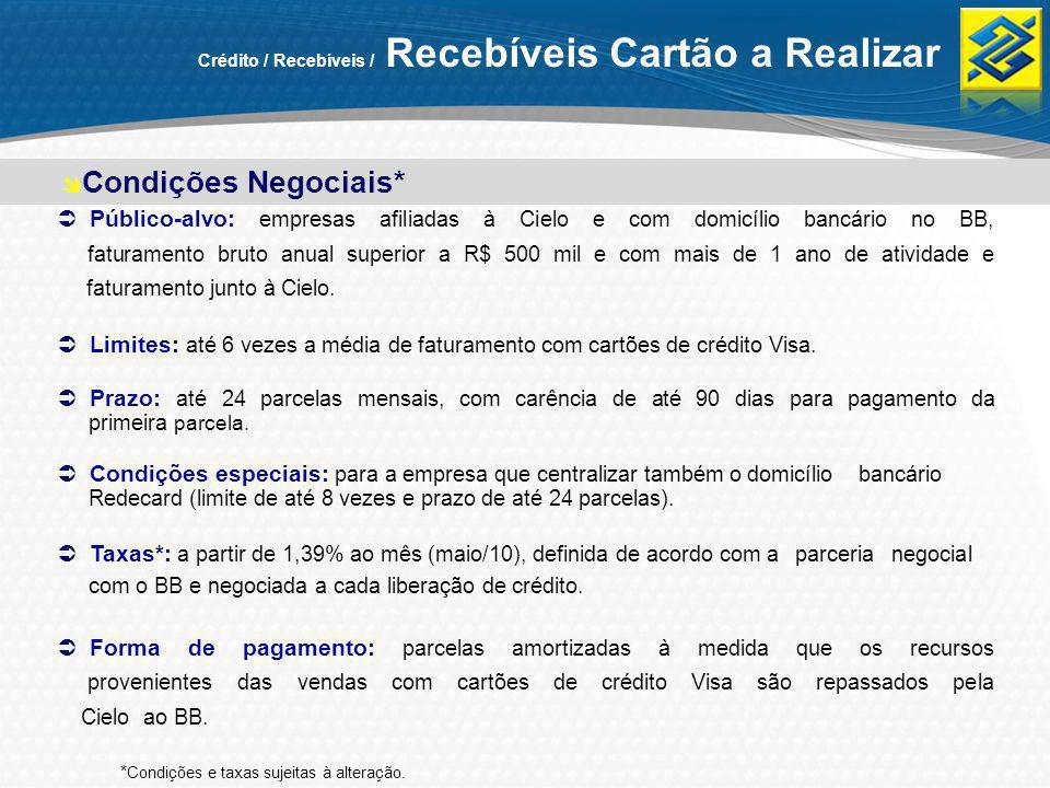 Público-alvo: empresas afiliadas à Cielo e com domicílio bancário no BB, faturamento bruto anual superior a R$ 500 mil e com mais de 1 ano de atividad