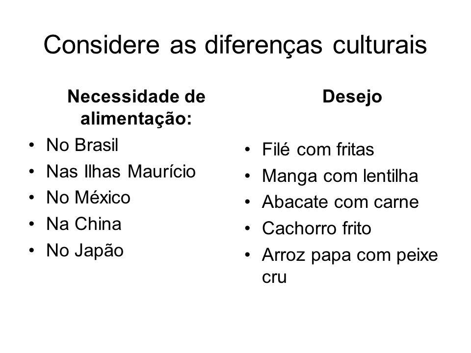 Considere as diferenças culturais Necessidade de alimentação: No Brasil Nas Ilhas Maurício No México Na China No Japão Desejo Filé com fritas Manga com lentilha Abacate com carne Cachorro frito Arroz papa com peixe cru