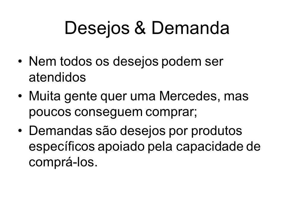 Desejos & Demanda Nem todos os desejos podem ser atendidos Muita gente quer uma Mercedes, mas poucos conseguem comprar; Demandas são desejos por produtos específicos apoiado pela capacidade de comprá-los.