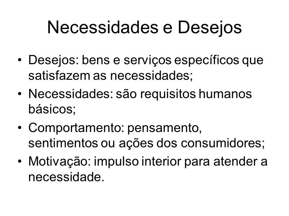 Dificuldades Entender necessidades não é simples...