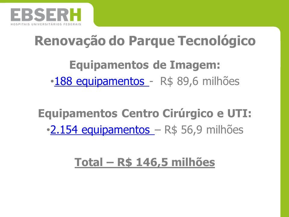 Renovação do Parque Tecnológico Equipamentos de Imagem: 188 equipamentos - R$ 89,6 milhões 188 equipamentos Equipamentos Centro Cirúrgico e UTI: 2.154