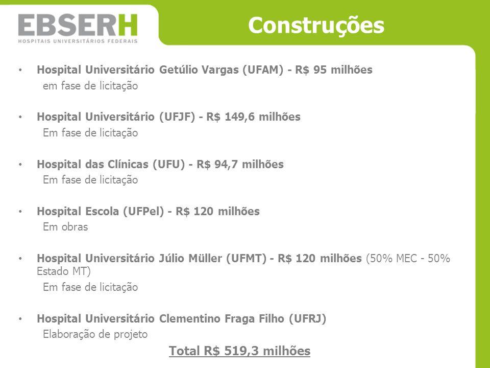 Construções Hospital Universitário Getúlio Vargas (UFAM) - R$ 95 milhões em fase de licitação Hospital Universitário (UFJF) - R$ 149,6 milhões Em fase