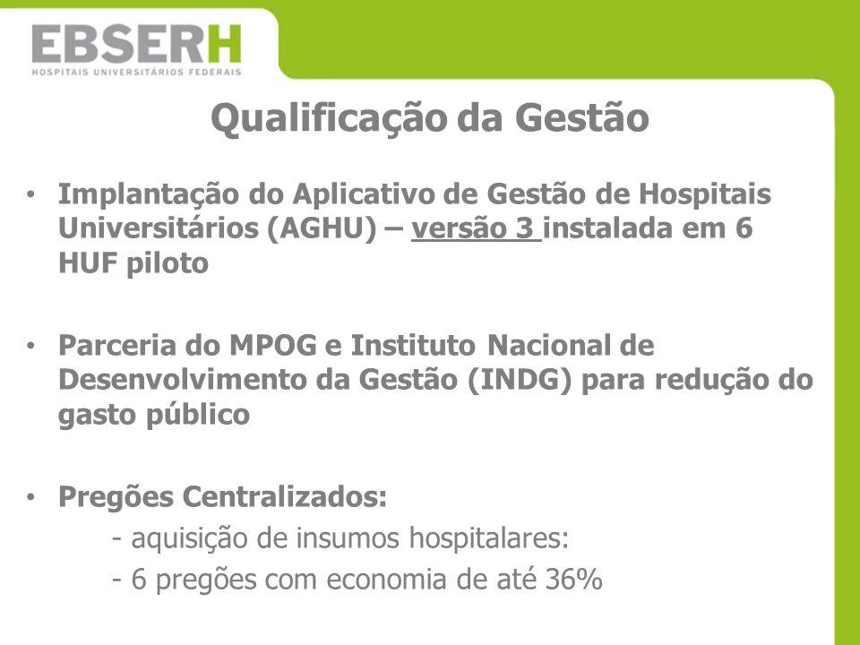 Qualificação da Gestão Implantação do Aplicativo de Gestão de Hospitais Universitários (AGHU) – versão 3 instalada em 6 HUF piloto Parceria do MPOG e