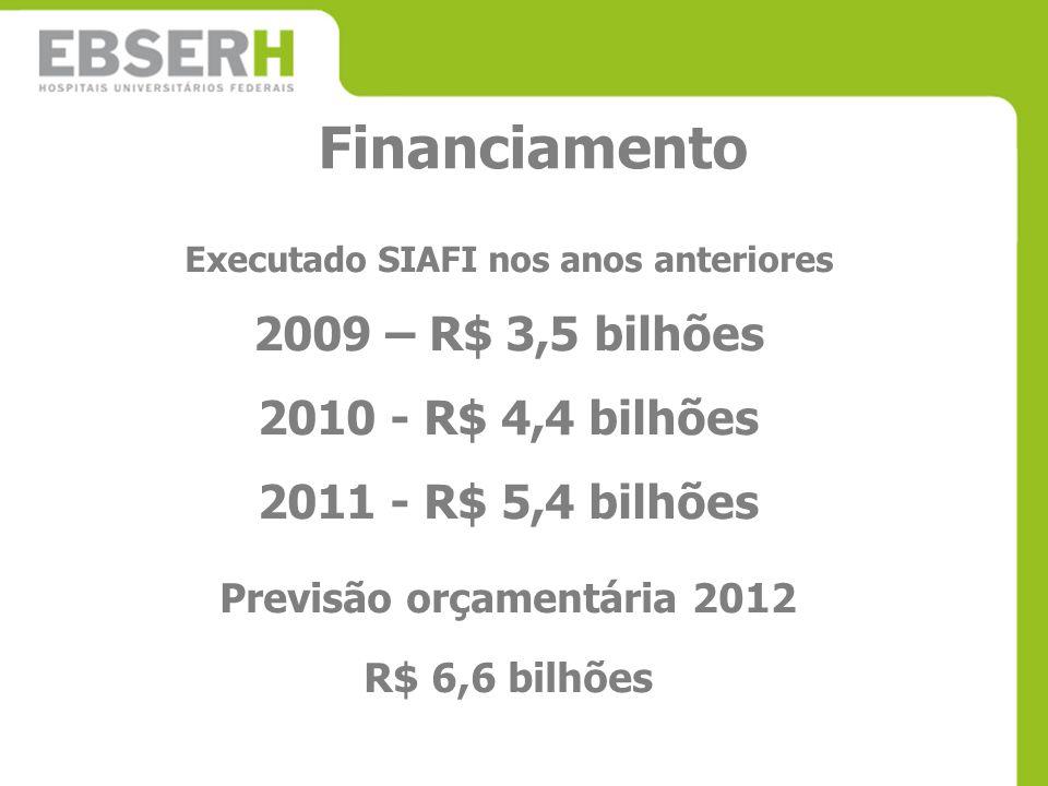 Executado SIAFI nos anos anteriores 2009 – R$ 3,5 bilhões 2010 - R$ 4,4 bilhões 2011 - R$ 5,4 bilhões Previsão orçamentária 2012 R$ 6,6 bilhões Financ
