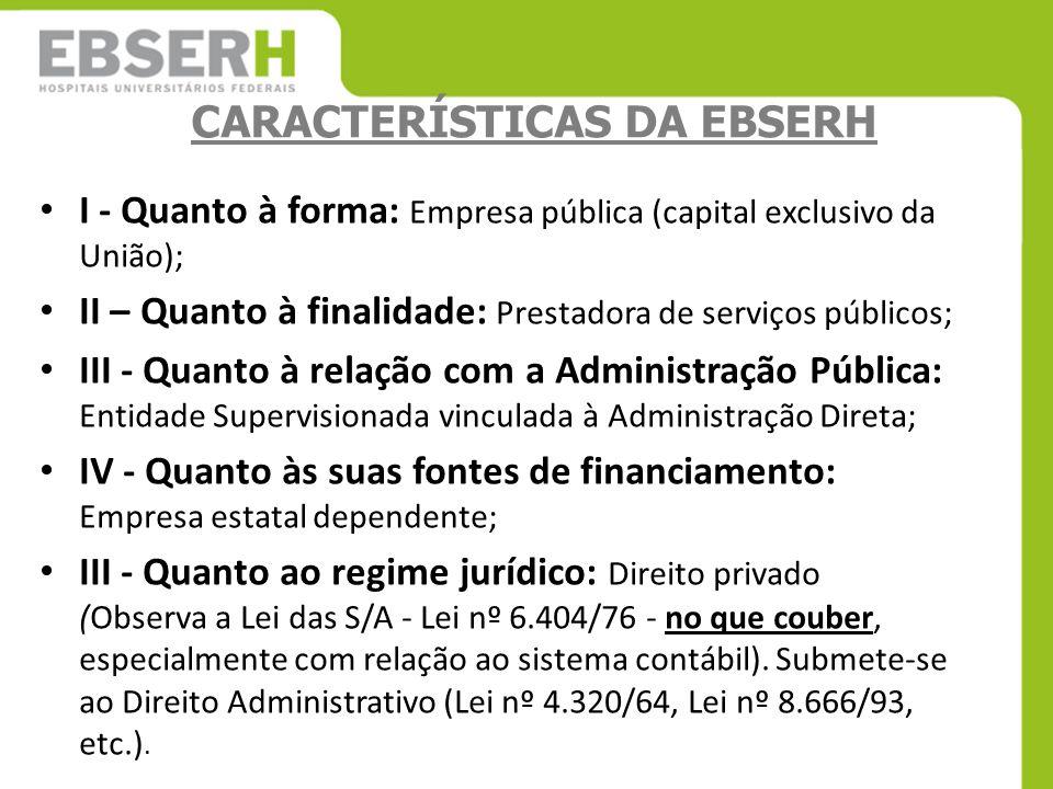 CARACTERÍSTICAS DA EBSERH I - Quanto à forma: Empresa pública (capital exclusivo da União); II – Quanto à finalidade: Prestadora de serviços públicos;