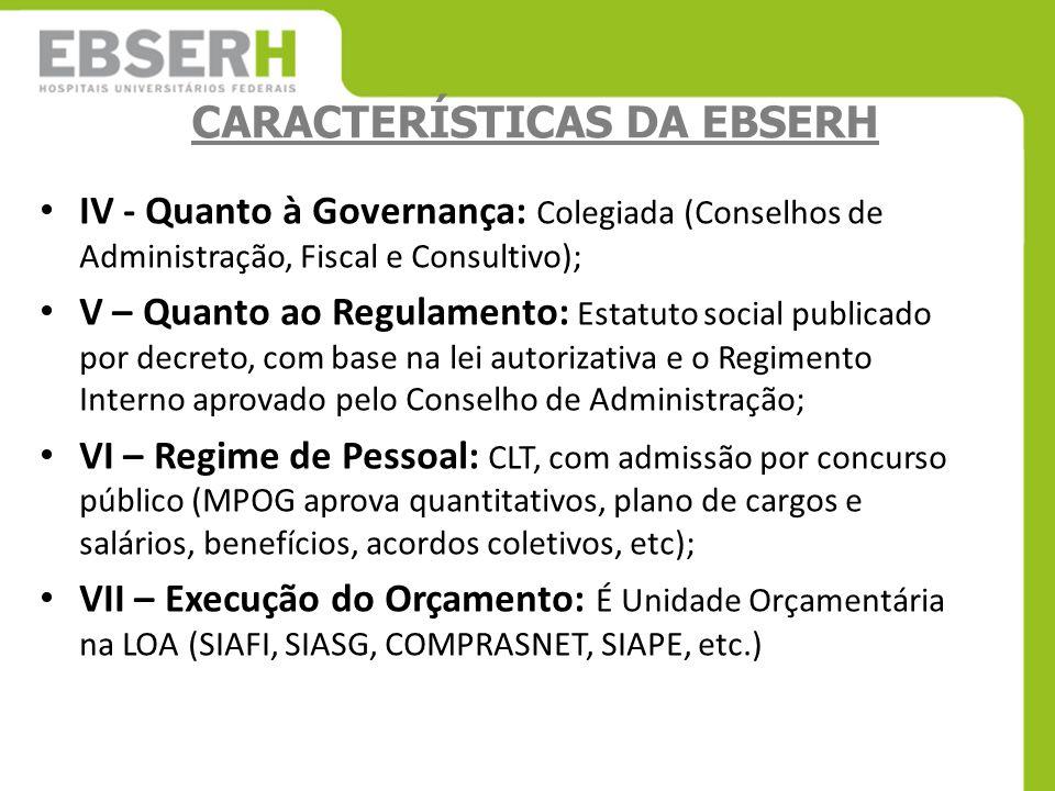 CARACTERÍSTICAS DA EBSERH IV - Quanto à Governança: Colegiada (Conselhos de Administração, Fiscal e Consultivo); V – Quanto ao Regulamento: Estatuto s
