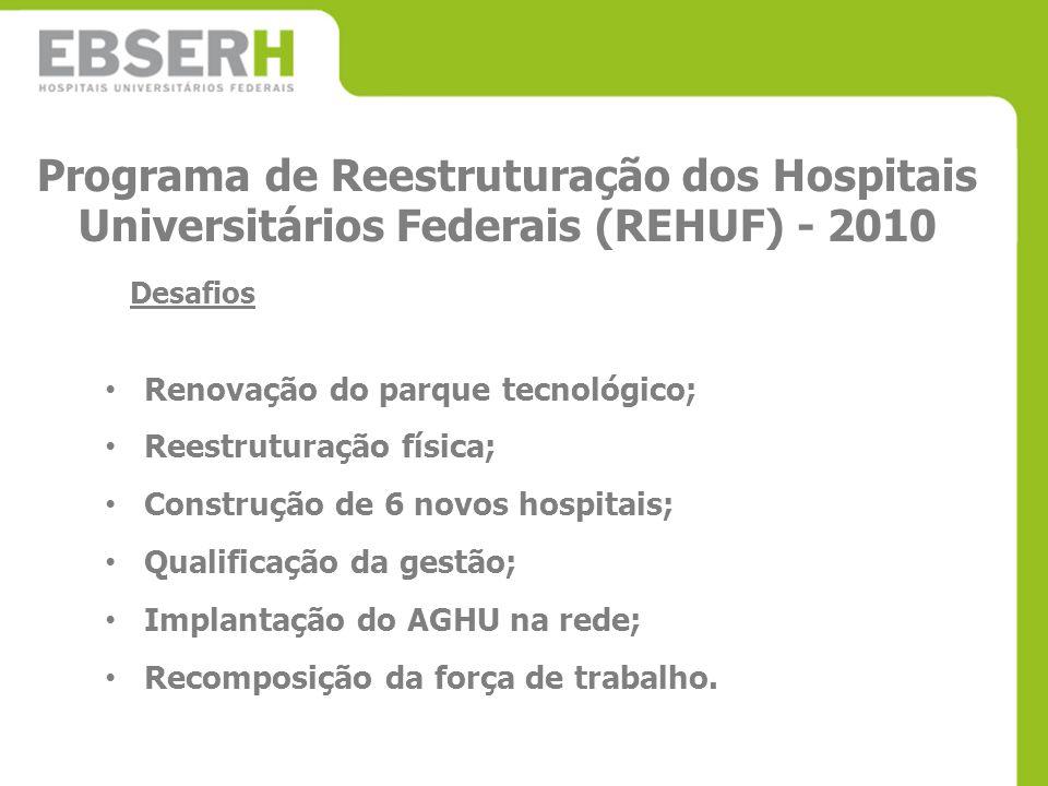 Programa de Reestruturação dos Hospitais Universitários Federais (REHUF) - 2010 Renovação do parque tecnológico; Reestruturação física; Construção de