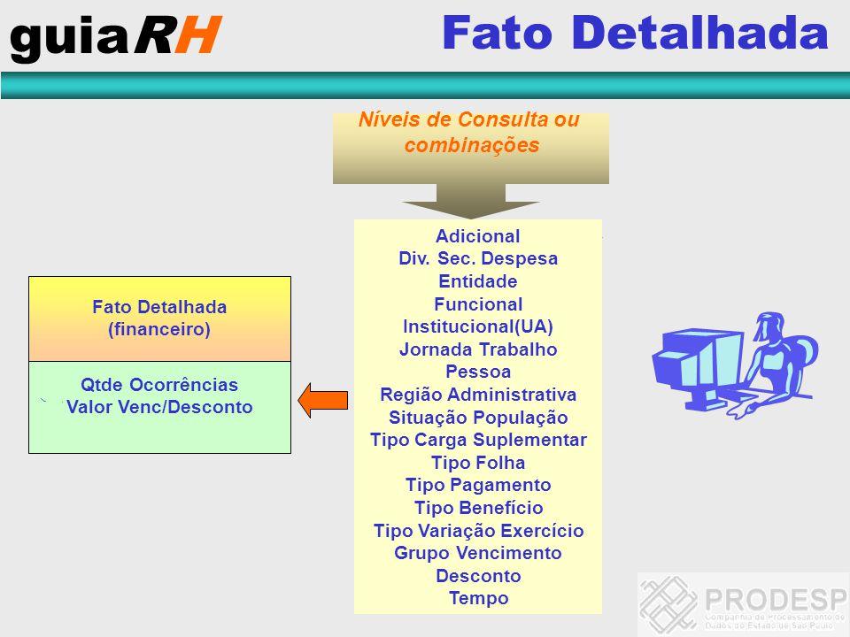 guiaRH Fato Detalhada (financeiro) Qtde Ocorrências Valor Venc/Desconto Níveis de Consulta ou combinações Adicional Div. Sec. Despesa Entidade Funcion