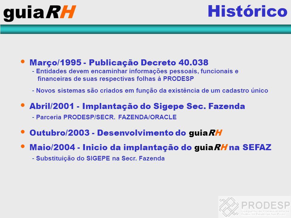 Histórico Março/1995 - Publicação Decreto 40.038 - Entidades devem encaminhar informações pessoais, funcionais e financeiras de suas respectivas folha