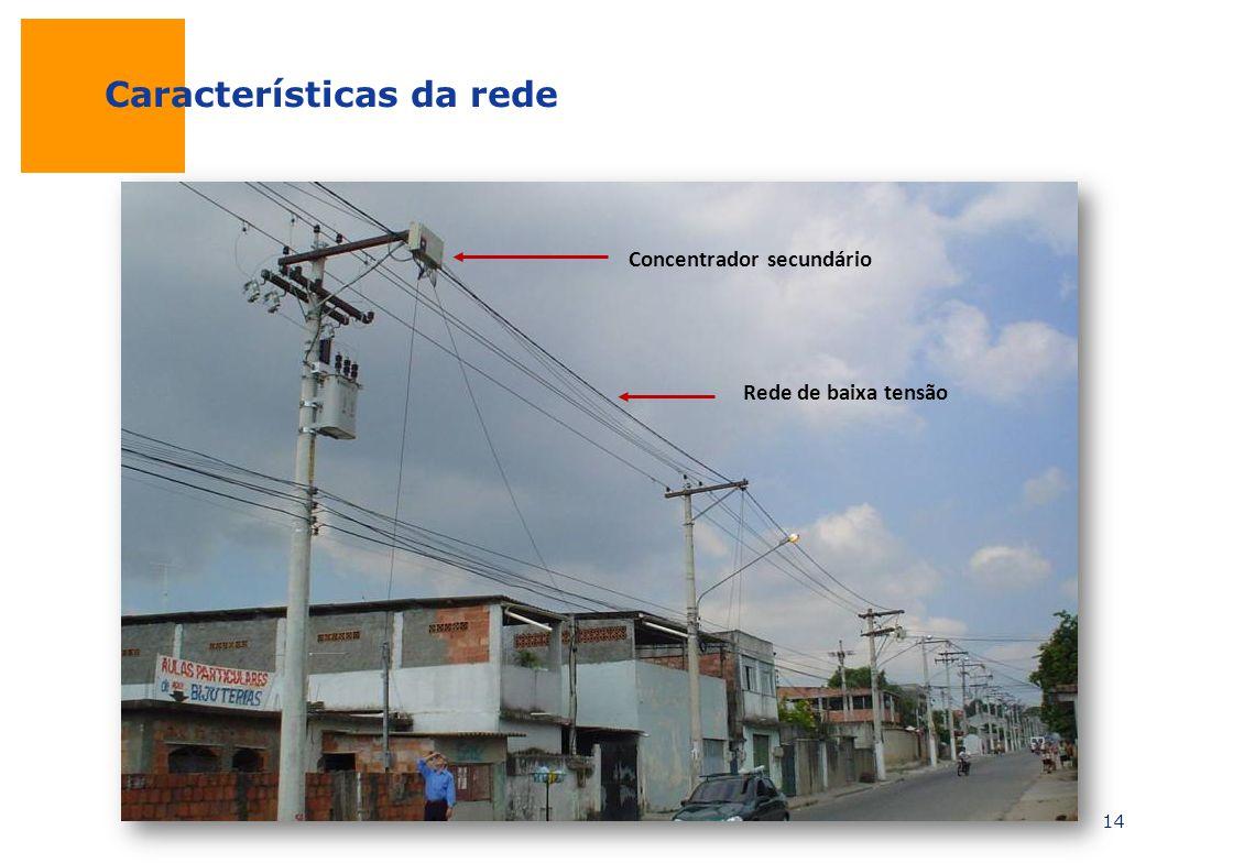 Características da rede Concentrador secundário Rede de baixa tensão 14