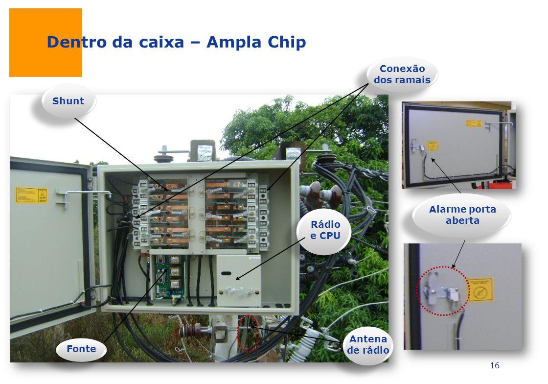 Dentro da caixa – Ampla Chip FOTOS CONCENTRADOR – FASE 2 I Shunt Conexão dos ramais Rádio e CPU Antena de rádio Fonte Alarme porta aberta 16
