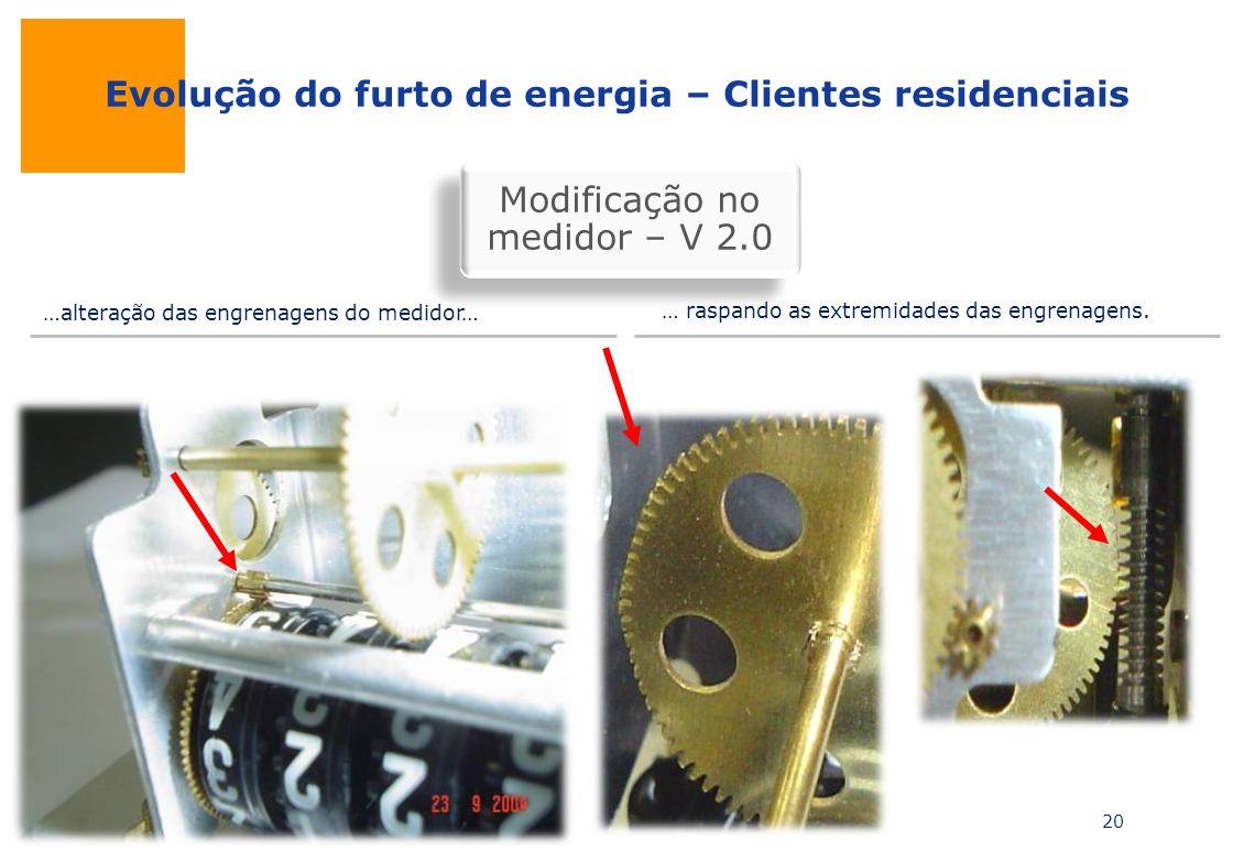 Evolução do furto de energia – Clientes residenciais …alteração das engrenagens do medidor… … raspando as extremidades das engrenagens. 20 Modificação