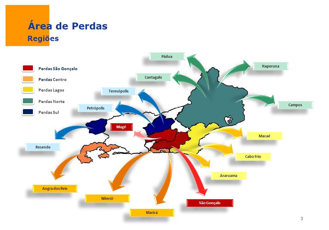 Área de Perdas 3 Regiões Perdas Centro Perdas Lagos Perdas Norte Perdas Sul Perdas São Gonçalo Itaperuna Campos Pádua Cantagalo Macaé Cabo Frio Ararua
