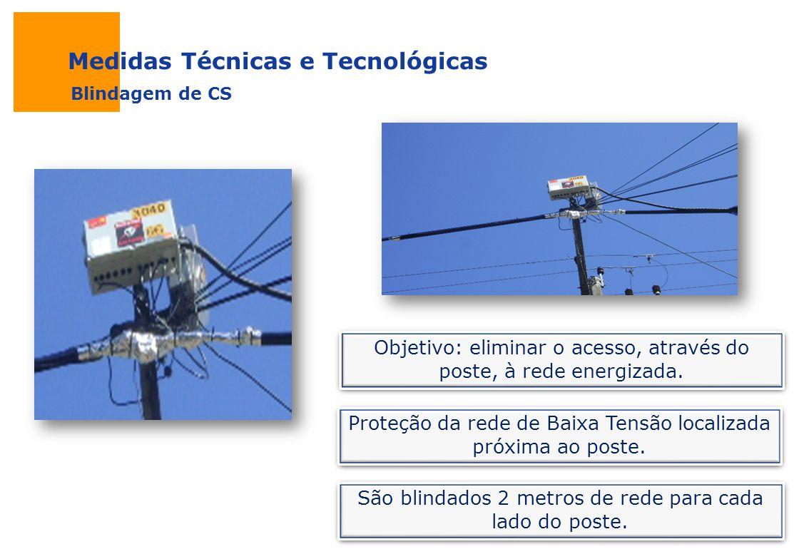 Medidas Técnicas e Tecnológicas Blindagem de CS Proteção da rede de Baixa Tensão localizada próxima ao poste. Objetivo: eliminar o acesso, através do
