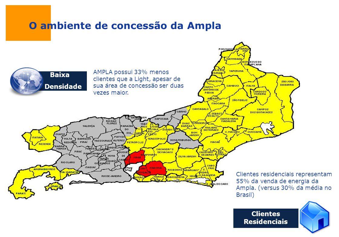O ambiente de concessão da Ampla 5 Clientes Residenciais Clientes residenciais representam 55% da venda de energia da Ampla. (versus 30% da média no B
