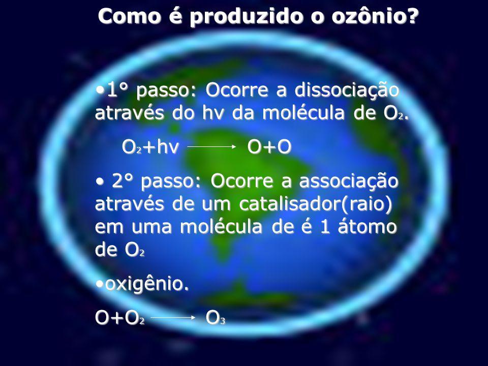 Como é produzido o ozônio.