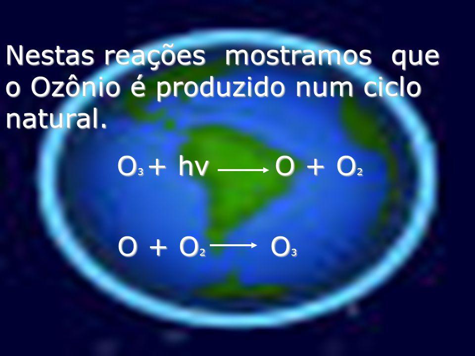 Nestas reações mostramos que o Ozônio é produzido num ciclo natural.