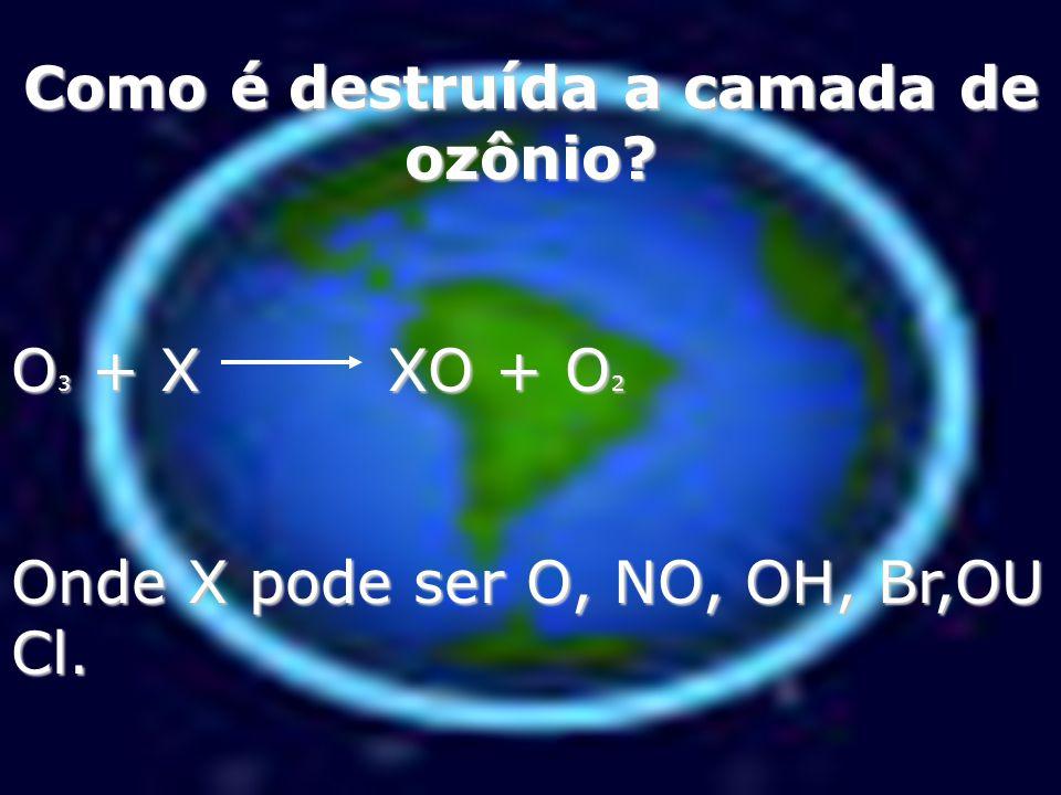 Como é destruída a camada de ozônio? O 3 + X XO + O 2 Onde X pode ser O, NO, OH, Br,OU Cl.