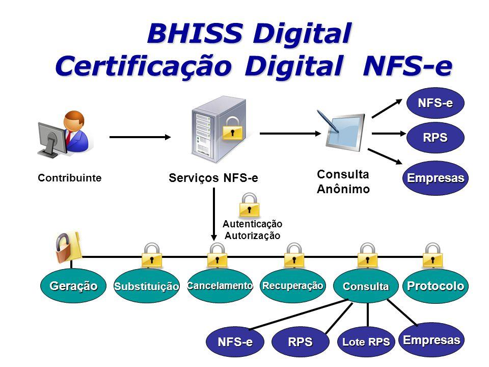 BHISS Digital Certificação Digital NFS-e Contribuinte Serviços NFS-e Consulta Anônimo RPS Lote RPS Empresas Autenticação Autorização GeraçãoSubstituiç