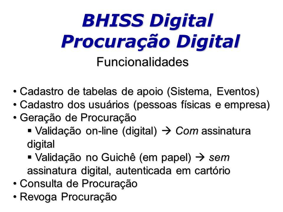 BHISS Digital Procuração Digital Funcionalidades Cadastro de tabelas de apoio (Sistema, Eventos) Cadastro de tabelas de apoio (Sistema, Eventos) Cadas