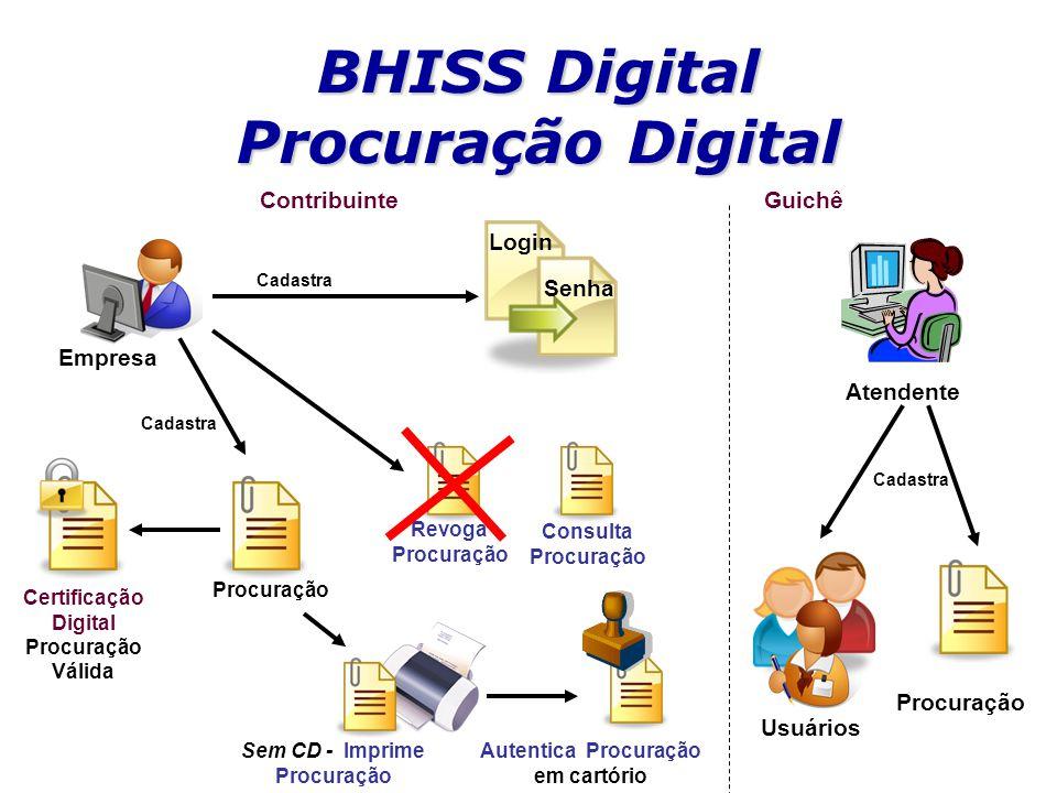 BHISS Digital Procuração Digital Empresa Login Senha Certificação Digital Procuração Válida ContribuinteGuichê Cadastra Atendente Usuários Cadastra Pr